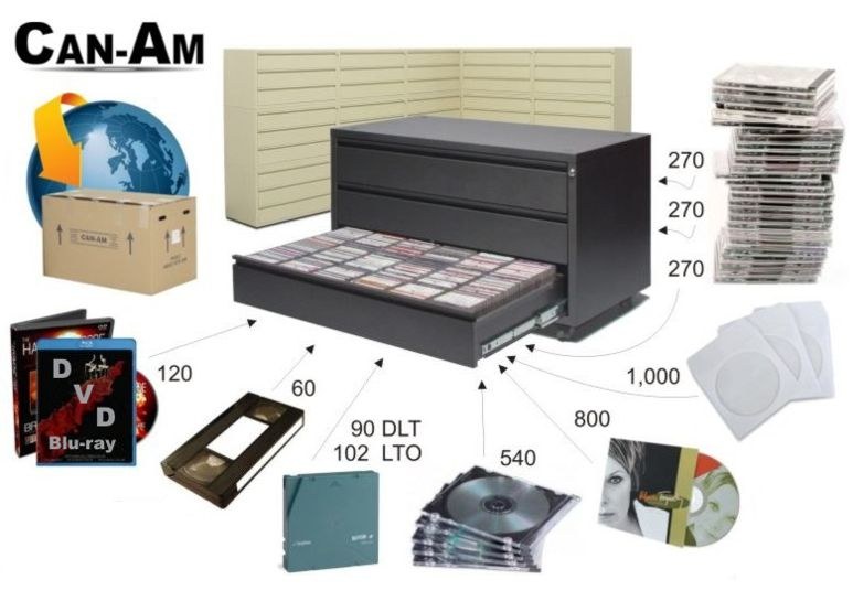 can am meuble rangement cd meuble rangement dvd. Black Bedroom Furniture Sets. Home Design Ideas